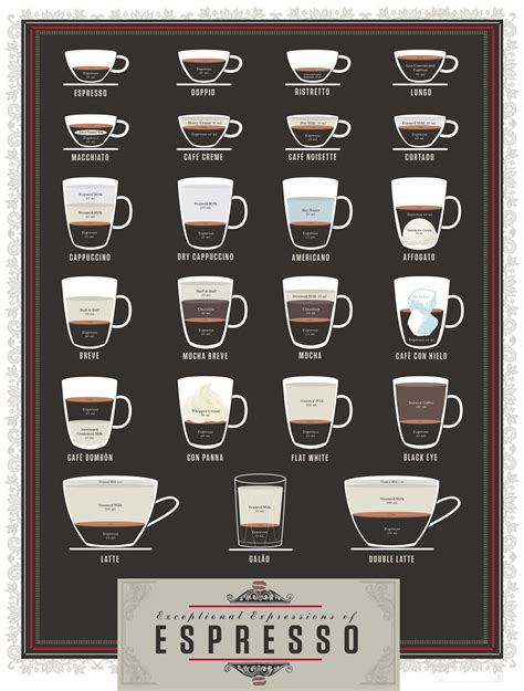 Coffee: the way it should be « Why Evolution Is True