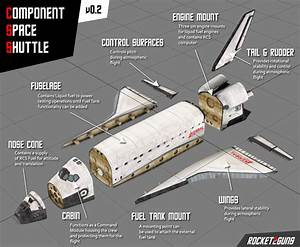 Ksp Space Shuttle Design - Pics about space