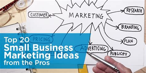 Marketing Ideas - top 25 small business marketing ideas from the pros
