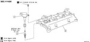 similiar nissan murano spark plug diagram keywords 2003 nissan altima fuse box diagram nissan mass air flow sensor