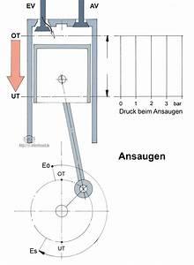 2 Takt Auspuff Berechnen : ottomotor 1 viertaktmotor tec lehrerfreund ~ Themetempest.com Abrechnung