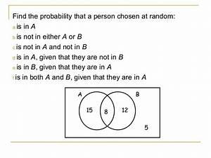 Math Studies Conditional Probability