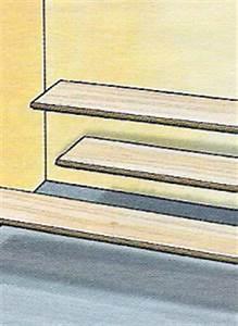 Parkett Selbst Verlegen Auf Teppichboden : fu boden auf fu boden verlegen ~ Lizthompson.info Haus und Dekorationen