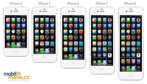what year did the iphone 5 come out what will happen to the iphone 5s next year when the