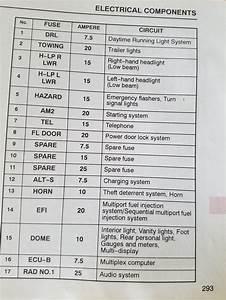 1999 Lexus Rx300 Fuse Diagram : lexus rx 300 fuse box location wiring diagram database ~ A.2002-acura-tl-radio.info Haus und Dekorationen