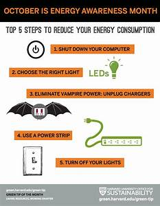 Top 5 Steps to Reduce Your Energy Consumption ...