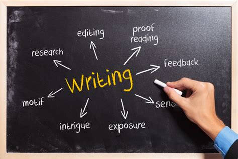 Effective Business Writing  Techno Interactive. Glencoe Online Learning Center. Health Information Technology Certificate. Free Software Inventory Find A Carpet Cleaner. Accredited Online Technical Colleges. Americu Mortgage Company Enterprise Seo Tools. Heavy Equipment Maintenance Software. Courses To Become A Social Worker. How To Remove Detergent Stains