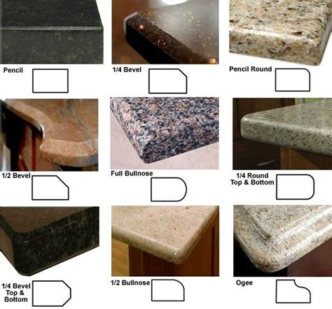 Laminate Countertop Edge Styles by 25 Best Ideas About Formica Kitchen Countertops On
