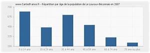 Le Louroux Béconnais : population le louroux beconnais statistique de le louroux b connais 49370 ~ Medecine-chirurgie-esthetiques.com Avis de Voitures
