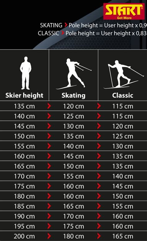ski pole height simplified xc chelsea masters