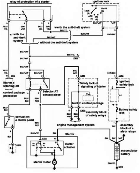 Electrical Diagram Honda Civic Circuit Diagrams