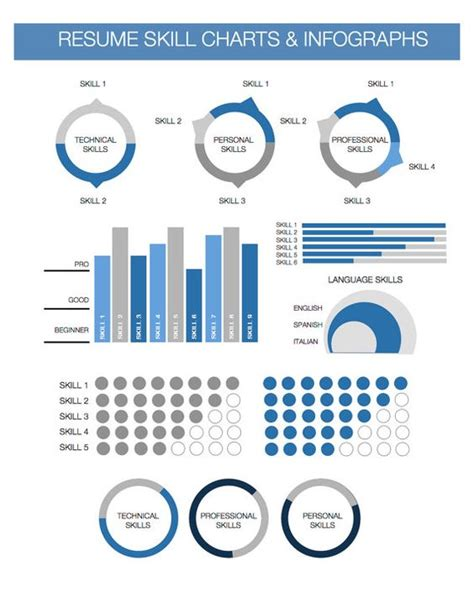 resume infographs charts and graphs make an