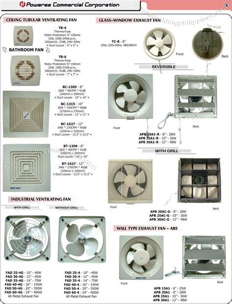 How Bathroom Fans Work by Ventilating Exhaust Fans Bathroom Fan Industrial Fan