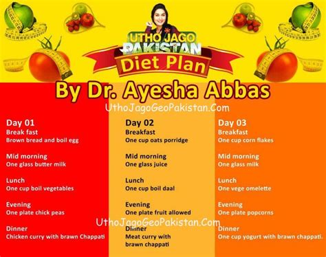 Choose the most suitable health insurance plan solution with amazing benefits. Pin on Diet Plan