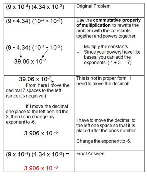 homework help scientific notation javascript