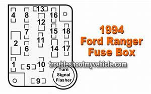 Instrument Panel Fuse Box  1994 Ford Ranger