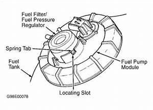 Dodge Fuel Pump Control Dodge Free Engine Image For User