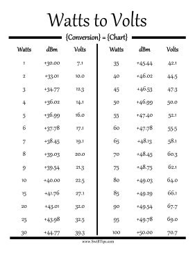watts to volts conversion chart
