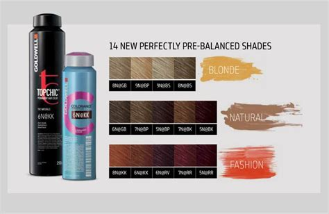 Goldwell Colorance Color Chart