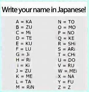 Write Your Name in Japanese - Intraday Fun