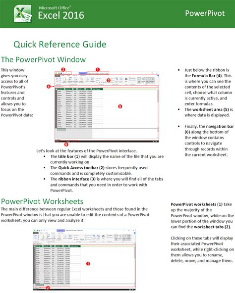 Charis Alexandra Training Excel 2016 Powerpivot Quick