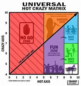 Universal Hot