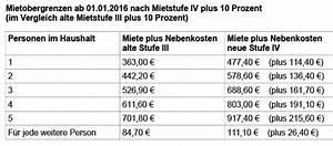 Nebenkosten Pro Qm 2015 : archiv regentied oldenburg von unten ~ Frokenaadalensverden.com Haus und Dekorationen