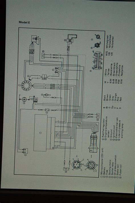 25 Hp Yamaha Outboard Wiring Diagram by Yamaha Outboard Motor Wiring Diagrams Impremedia Net