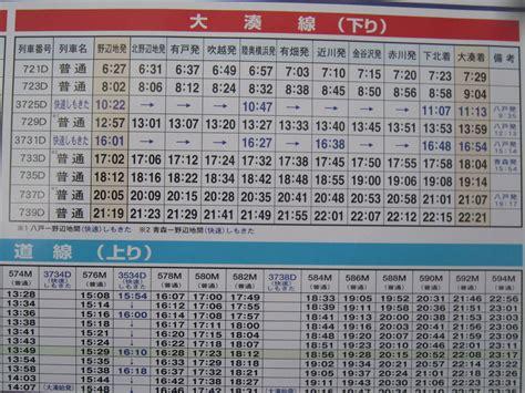 福島 交通 時刻 表