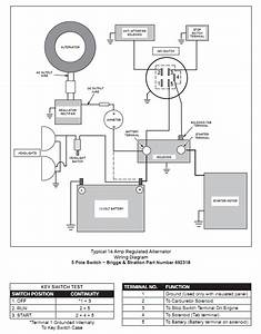 A2 On Mtd Ignition Switch Wiring Diagram