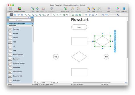 Flowchart Software Free Download  Conceptdraw Helpdesk Java Flow Chart Design Flowchart Best In Excel Contoh Decision Tree Control Process Online Computer Science Symbols Website Example