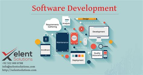 software development xelent solutions