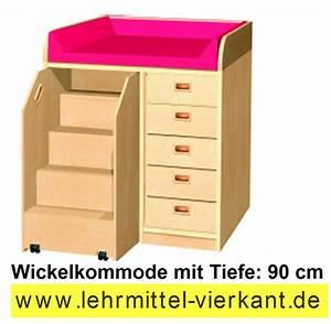 Wickeltisch Mit Treppe : kindergarteneinrichtung wickelkommoden mit 90c m tiefe wickeltische wickeltisch kindergarten ~ Orissabook.com Haus und Dekorationen