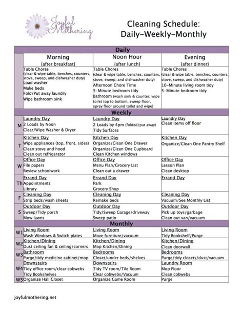 Should I List Stay At Home On My Resume by Best 25 Cleaning Schedule Printable Ideas On