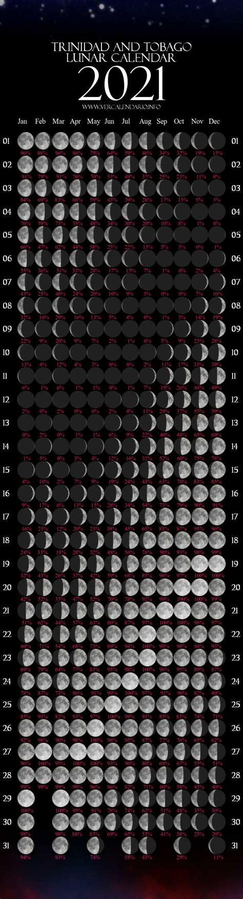 lunar calendar  trinidad  tobago