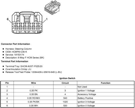 2011 Chevy Silverado Ignition Wiring Diagram by I Need A Wiring Diagram For A 2011 Chevy Silverado Wt So I