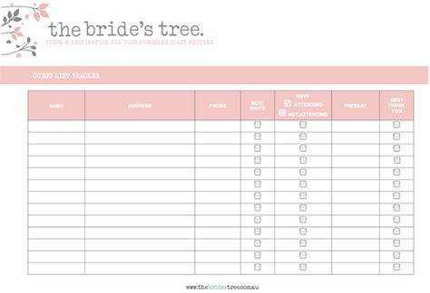 Wedding Invitation Checklist Template Ivoiregion