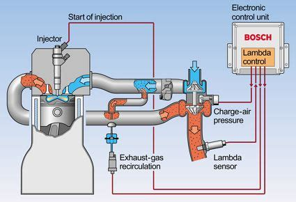 Der Actuator Wiring Diagram by Egr Strategy