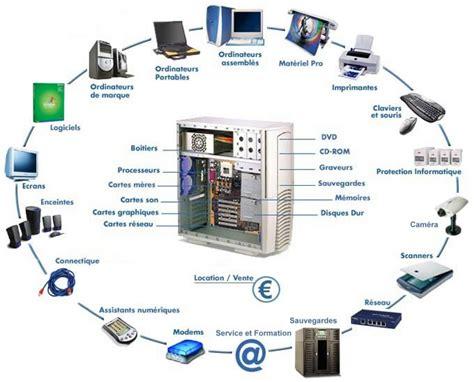 ordinateur de bureau configuration sur mesure votre ordinateur que contient t il informatique bordeaux