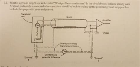 Solved What Ground Loop How Created