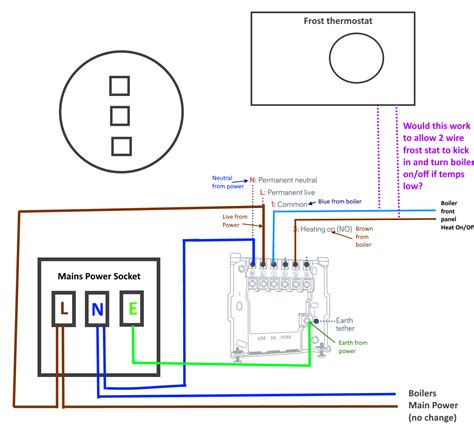 hive wiring help overclockers uk forums