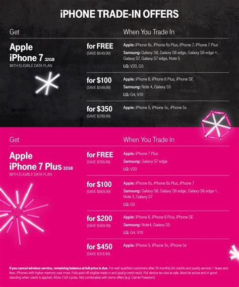 iphone tmobile deal t mobile offering a free iphone 7 or 7 plus with eligible