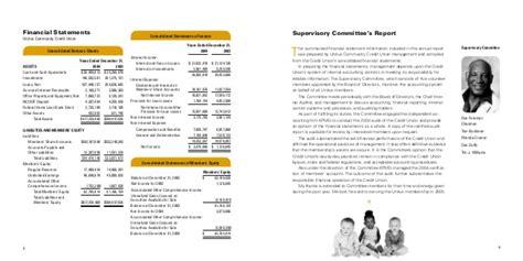 unitus community credit union annual report