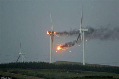 Ветрогенераторы российского производства купить в москве.