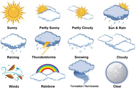 Maps South Africa Weather Forecast