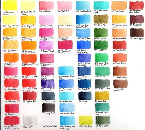 23 best winsor newton watercolor information images on
