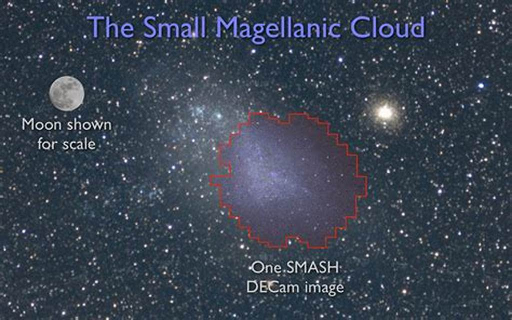 #The #Magellanic #Clouds #May #Be #Much #Larger #Than #Astronomers