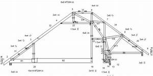 Crazy And Complicated Truss Designs