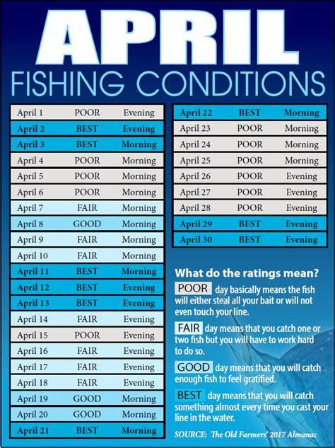 fishing treasure coast conditions fish days
