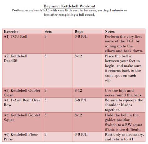 beginner workout kettlebell kettlebells beginners jillfit short exercise too workouts neghar tutorial
